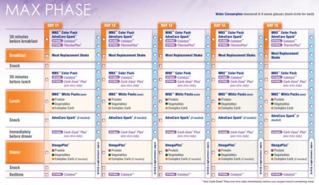 Advocare 24 Day Challenge Guide – Miosuperhealth